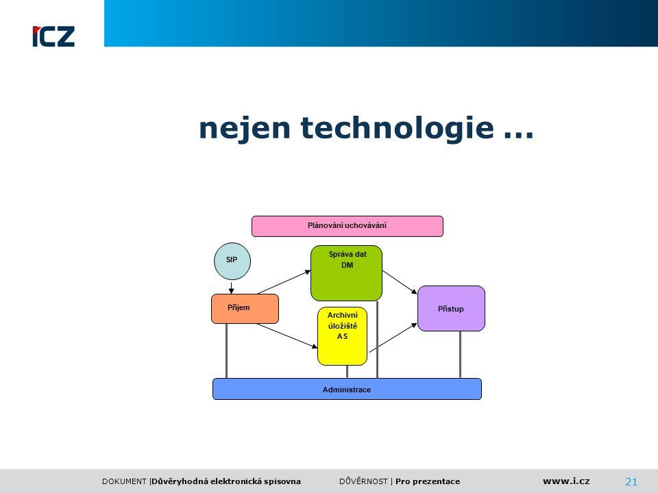 www.i.cz DOKUMENT |DŮVĚRNOST | 21 Důvěryhodná elektronická spisovnaPro prezentace Administrace Příjem Přístup Správa dat DM Archivní úložiště AS Pláno