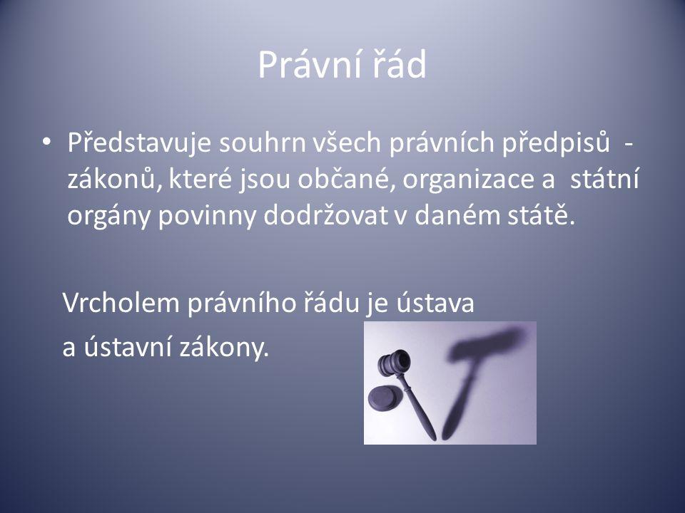 Právní řád Představuje souhrn všech právních předpisů - zákonů, které jsou občané, organizace a státní orgány povinny dodržovat v daném státě. Vrchole