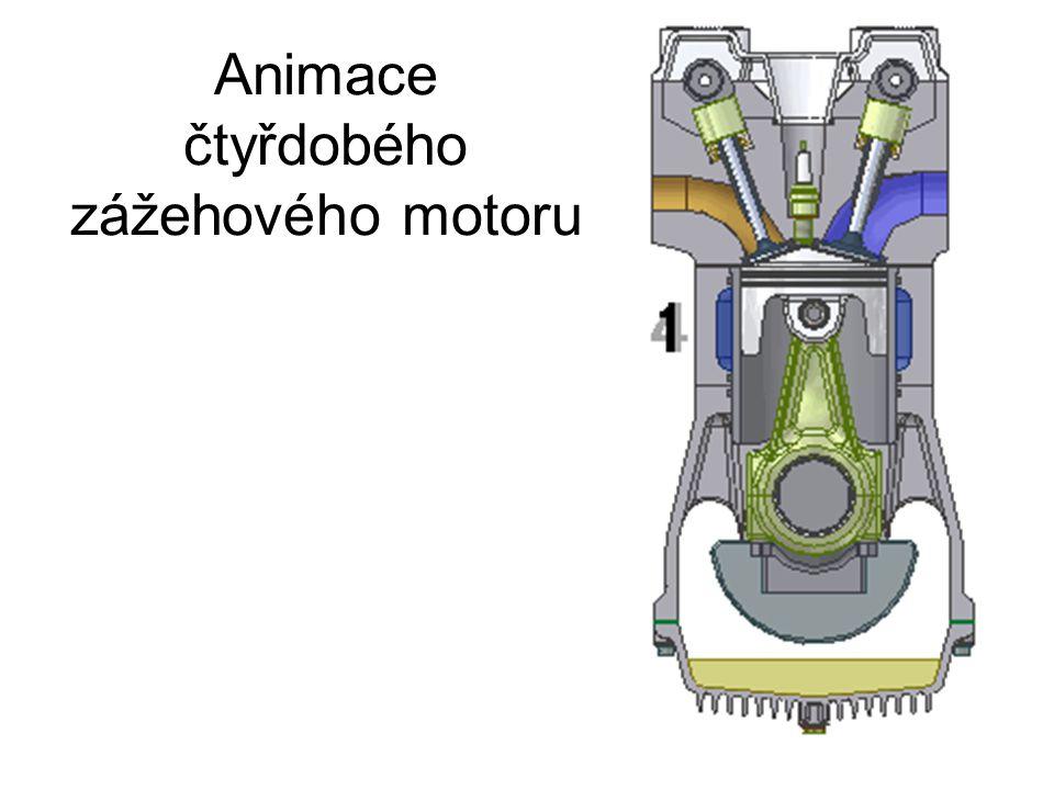 Animace čtyřdobého zážehového motoru