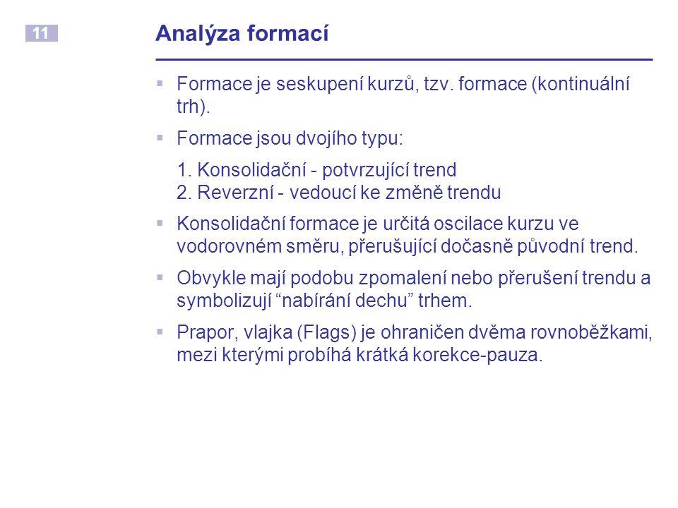 11 Analýza formací  Formace je seskupení kurzů, tzv. formace (kontinuální trh).  Formace jsou dvojího typu: 1. Konsolidační - potvrzující trend 2. R