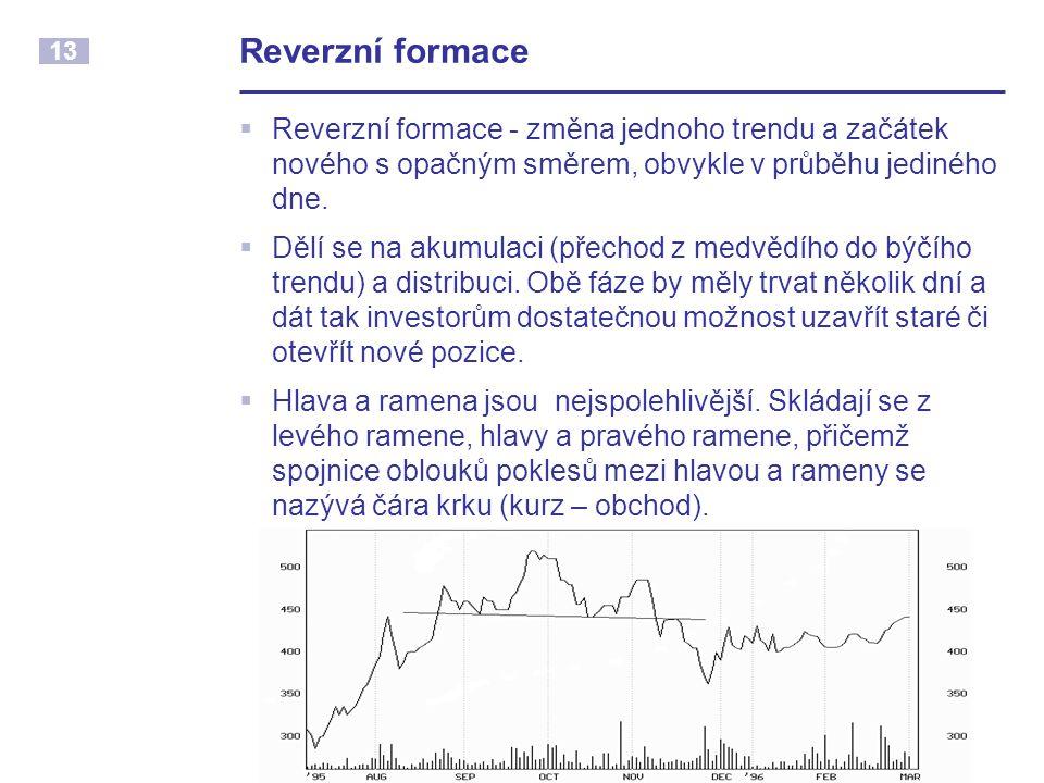 13 Reverzní formace  Reverzní formace - změna jednoho trendu a začátek nového s opačným směrem, obvykle v průběhu jediného dne.  Dělí se na akumulac