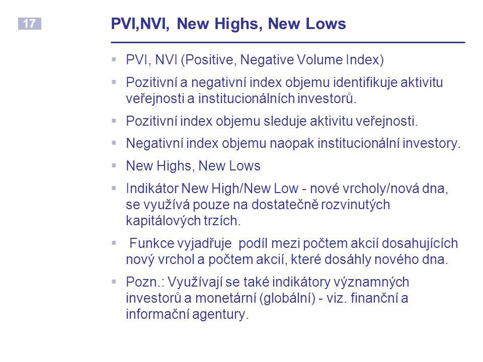 17 PVI,NVI, New Highs, New Lows  PVI, NVI (Positive, Negative Volume Index)  Pozitivní a negativní index objemu identifikuje aktivitu veřejnosti a i