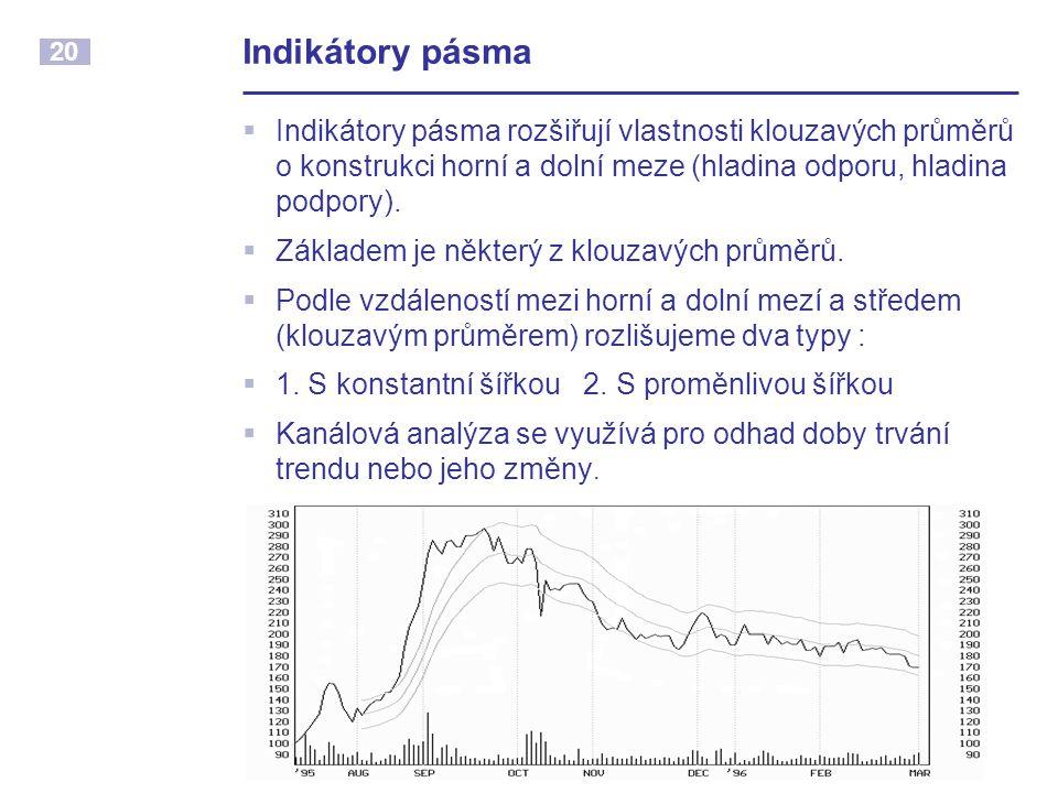 20 Indikátory pásma  Indikátory pásma rozšiřují vlastnosti klouzavých průměrů o konstrukci horní a dolní meze (hladina odporu, hladina podpory).  Zá