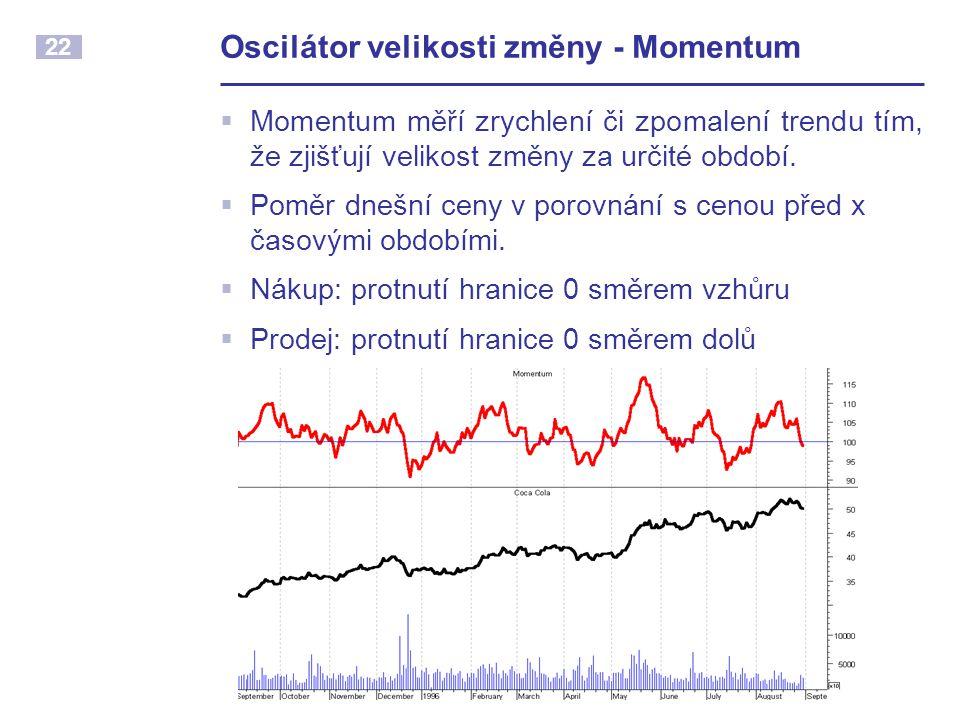 22 Oscilátor velikosti změny - Momentum  Momentum měří zrychlení či zpomalení trendu tím, že zjišťují velikost změny za určité období.  Poměr dnešní