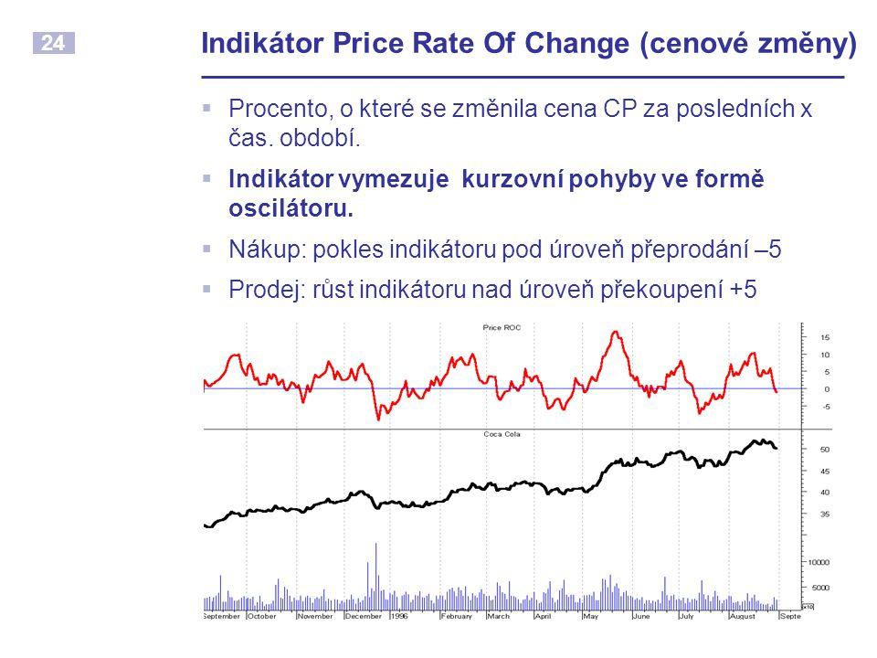 24 Indikátor Price Rate Of Change (cenové změny)  Procento, o které se změnila cena CP za posledních x čas. období.  Indikátor vymezuje kurzovní poh
