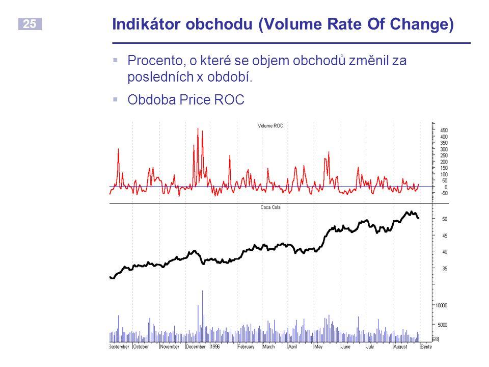 25 Indikátor obchodu (Volume Rate Of Change)  Procento, o které se objem obchodů změnil za posledních x období.  Obdoba Price ROC