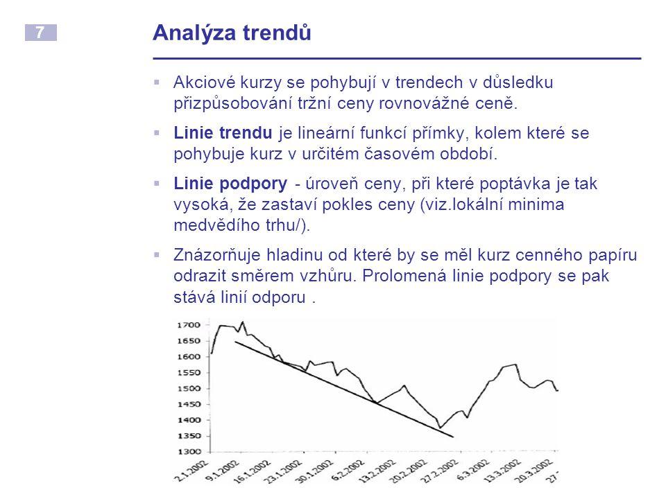 7 Analýza trendů  Akciové kurzy se pohybují v trendech v důsledku přizpůsobování tržní ceny rovnovážné ceně.  Linie trendu je lineární funkcí přímky