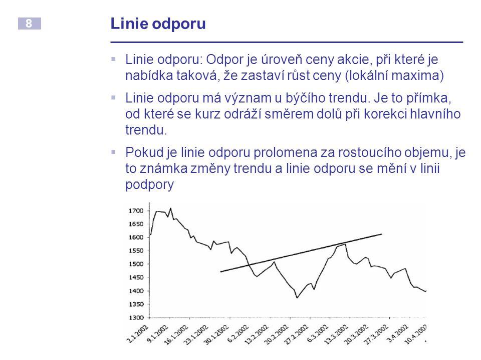 8 Linie odporu  Linie odporu: Odpor je úroveň ceny akcie, při které je nabídka taková, že zastaví růst ceny (lokální maxima)  Linie odporu má význam