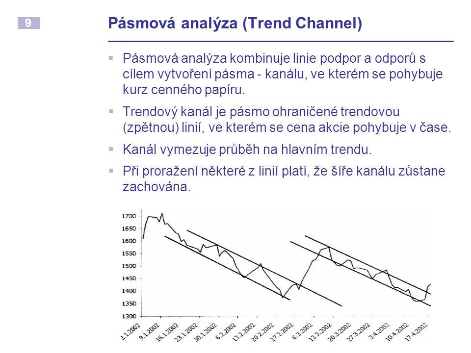 9 Pásmová analýza (Trend Channel)  Pásmová analýza kombinuje linie podpor a odporů s cílem vytvoření pásma - kanálu, ve kterém se pohybuje kurz cenné