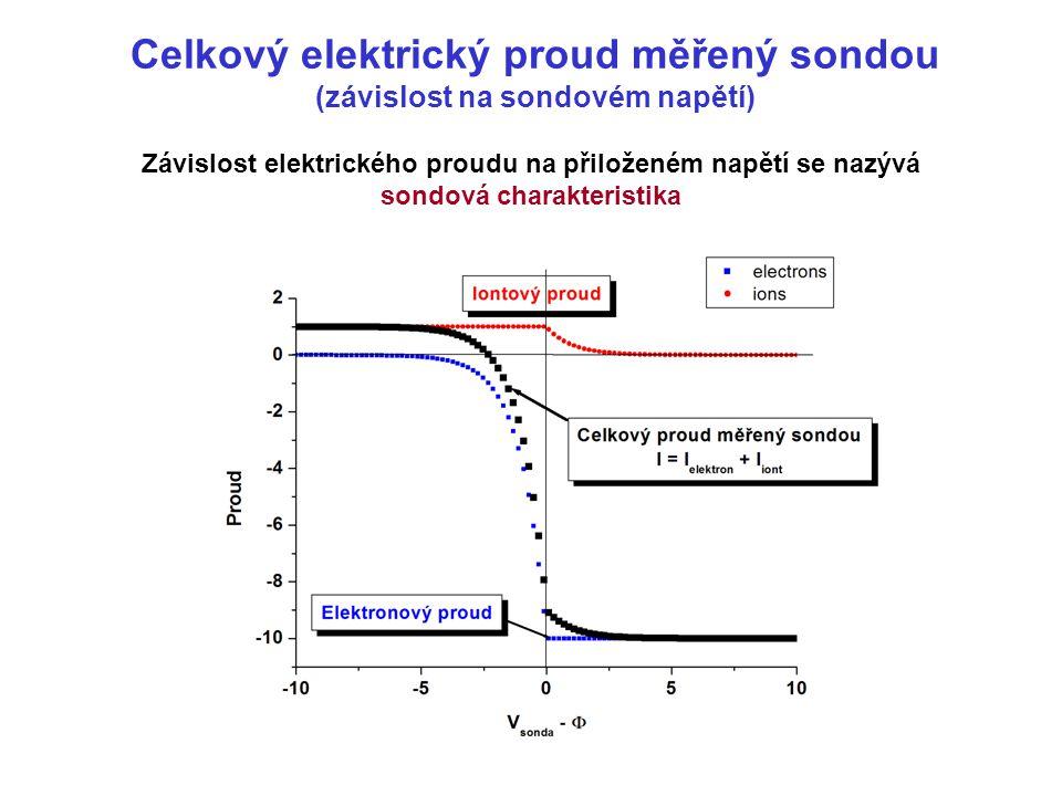 Celkový elektrický proud měřený sondou (závislost na sondovém napětí) Závislost elektrického proudu na přiloženém napětí se nazývá sondová charakteris