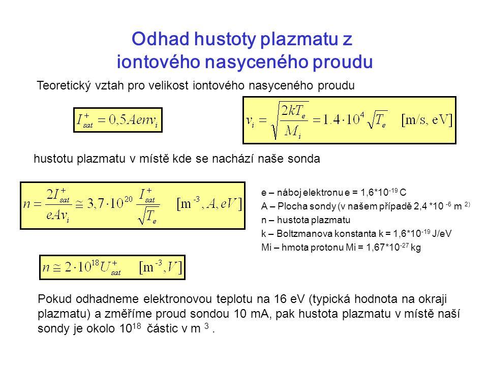 Odhad hustoty plazmatu z iontového nasyceného proudu hustotu plazmatu v místě kde se nachází naše sonda Teoretický vztah pro velikost iontového nasyce
