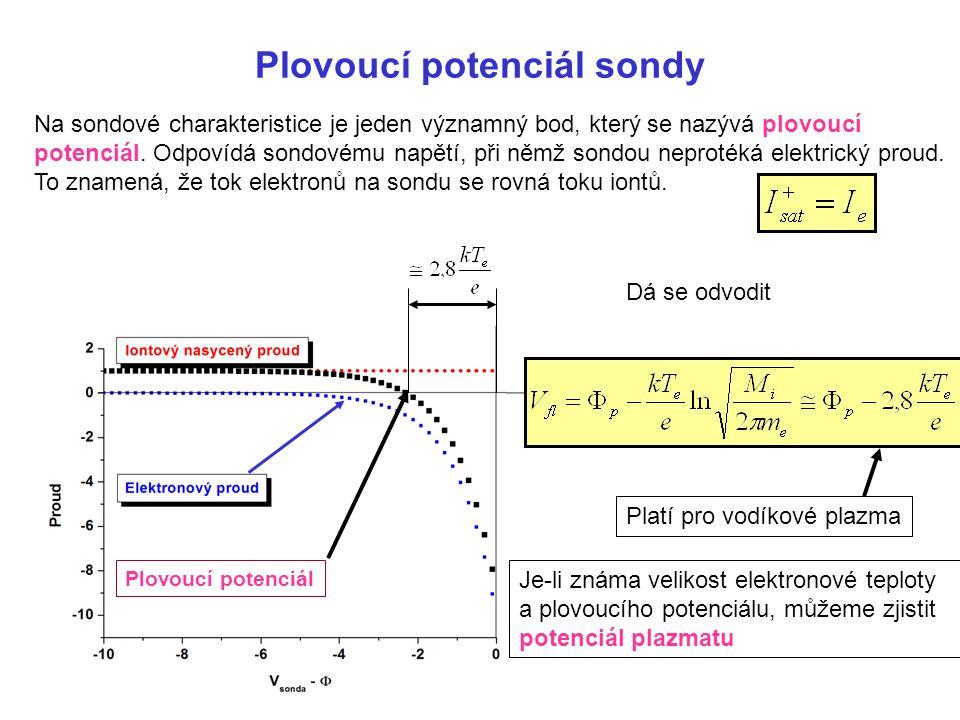 Plovoucí potenciál sondy Na sondové charakteristice je jeden významný bod, který se nazývá plovoucí potenciál. Odpovídá sondovému napětí, při němž son