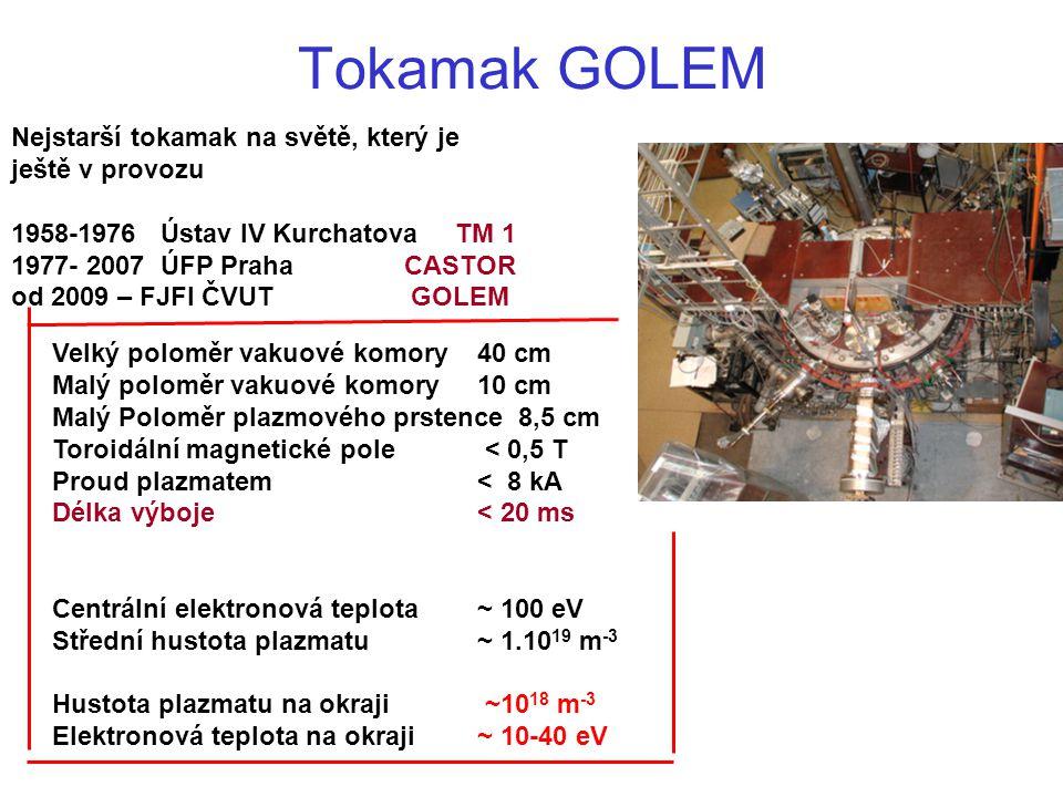 Tokamak GOLEM Velký poloměr vakuové komory 40 cm Malý poloměr vakuové komory10 cm Malý Poloměr plazmového prstence 8,5 cm Toroidální magnetické pole <