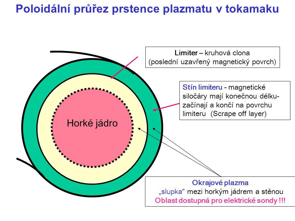 """Poloidální průřez prstence plazmatu v tokamaku Horké jádro Okrajové plazma """"slupka"""" mezi horkým jádrem a stěnou Oblast dostupná pro elektrické sondy !"""