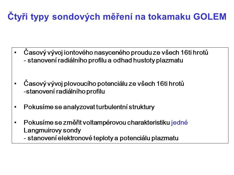 Čtyři typy sondových měření na tokamaku GOLEM Časový vývoj iontového nasyceného proudu ze všech 16ti hrotů - stanovení radiálního profilu a odhad hust