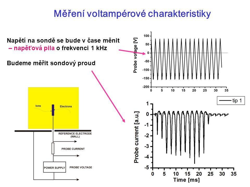 Měření voltampérové charakteristiky Napětí na sondě se bude v čase měnit – napěťová pila o frekvenci 1 kHz Budeme měřit sondový proud