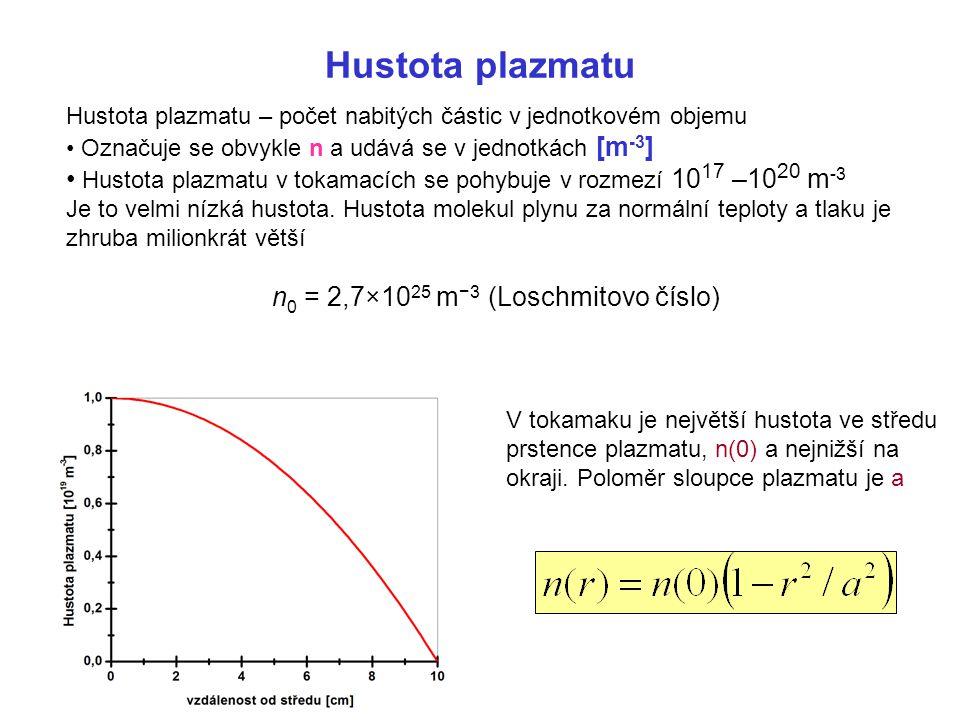 Hustota plazmatu Hustota plazmatu – počet nabitých částic v jednotkovém objemu Označuje se obvykle n a udává se v jednotkách [m -3 ] Hustota plazmatu