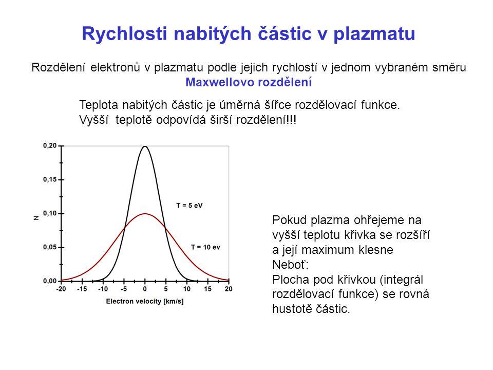 Teplota plazmatu Teplota plazmatu je střední kinetická energie nabitých částic Obě komponenty plazmatu mohou mít zcela rozdílné teploty Proto se udává (měří) teplota elektronů a teplota iontů Teplota v tokamakcích se obvykle udává v elektronvoltech, nikoli ve stupních Kelvina.