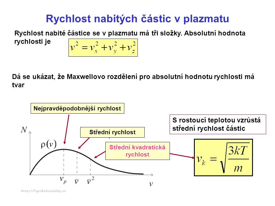 Rychlost nabitých částic v plazmatu Rychlost nabité částice se v plazmatu má tři složky. Absolutní hodnota rychlosti je Nejpravděpodobnější rychlost S