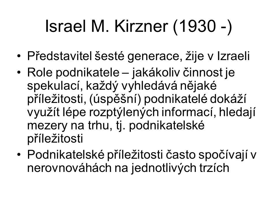 Israel M.