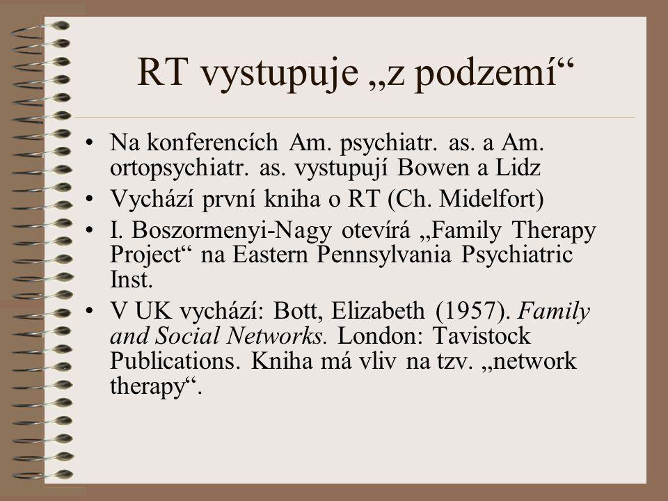 """RT vystupuje """"z podzemí"""" Na konferencích Am. psychiatr. as. a Am. ortopsychiatr. as. vystupují Bowen a Lidz Vychází první kniha o RT (Ch. Midelfort) I"""