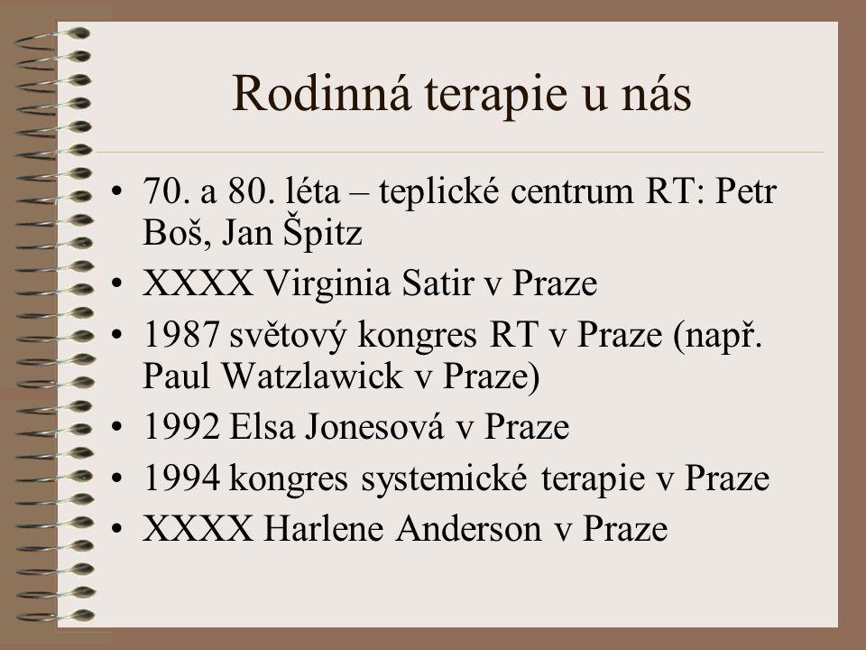 Rodinná terapie u nás 70. a 80. léta – teplické centrum RT: Petr Boš, Jan Špitz XXXX Virginia Satir v Praze 1987 světový kongres RT v Praze (např. Pau