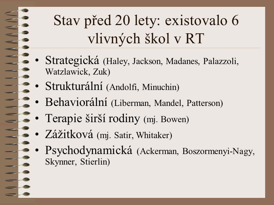 Stav před 20 lety: existovalo 6 vlivných škol v RT Strategická (Haley, Jackson, Madanes, Palazzoli, Watzlawick, Zuk) Strukturální (Andolfi, Minuchin)