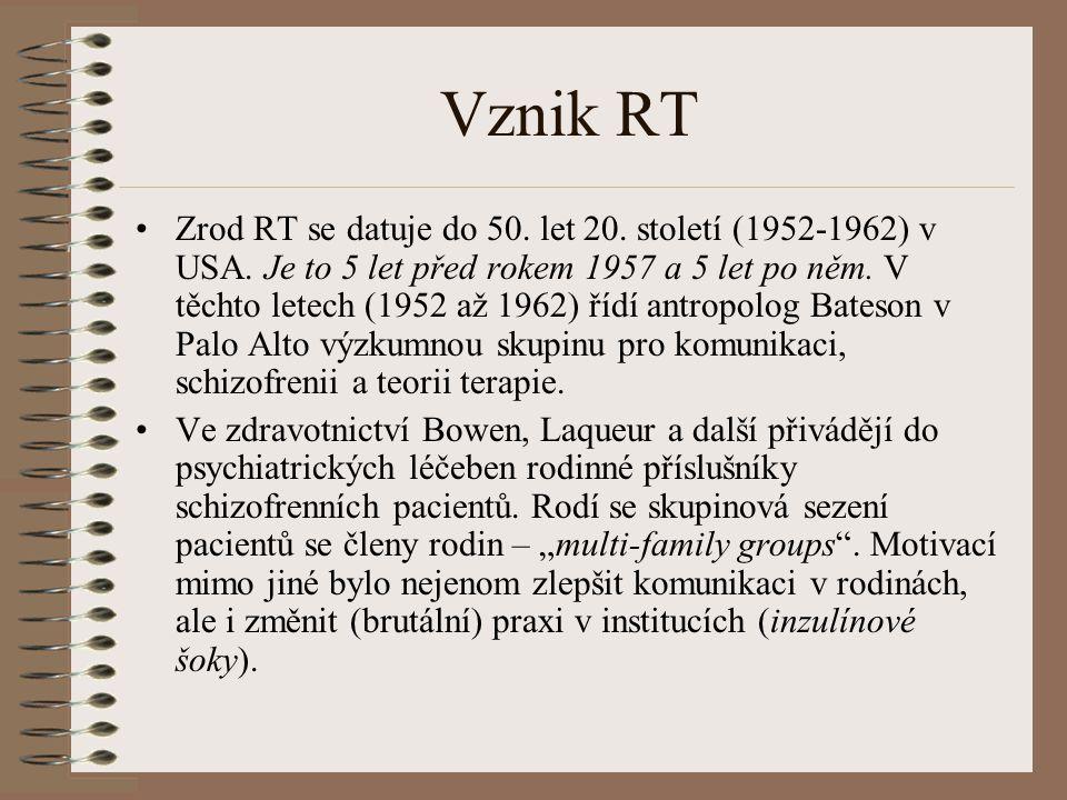 Vznik RT Zrod RT se datuje do 50. let 20. století (1952-1962) v USA. Je to 5 let před rokem 1957 a 5 let po něm. V těchto letech (1952 až 1962) řídí a