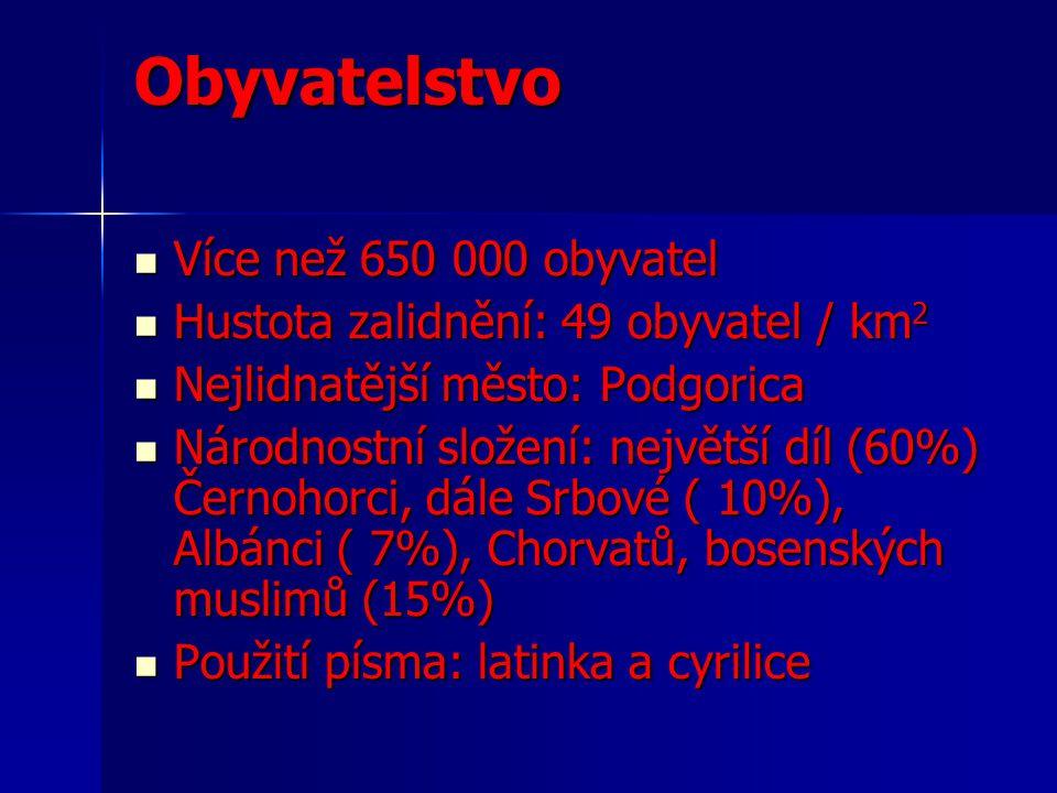 Obyvatelstvo Více než 650 000 obyvatel Více než 650 000 obyvatel Hustota zalidnění: 49 obyvatel / km 2 Hustota zalidnění: 49 obyvatel / km 2 Nejlidnatější město: Podgorica Nejlidnatější město: Podgorica Národnostní složení: největší díl (60%) Černohorci, dále Srbové ( 10%), Albánci ( 7%), Chorvatů, bosenských muslimů (15%) Národnostní složení: největší díl (60%) Černohorci, dále Srbové ( 10%), Albánci ( 7%), Chorvatů, bosenských muslimů (15%) Použití písma: latinka a cyrilice Použití písma: latinka a cyrilice
