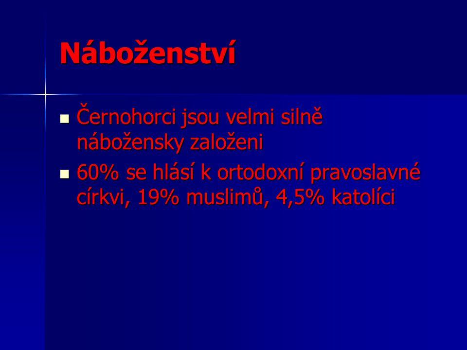 Náboženství Černohorci jsou velmi silně nábožensky založeni Černohorci jsou velmi silně nábožensky založeni 60% se hlásí k ortodoxní pravoslavné církvi, 19% muslimů, 4,5% katolíci 60% se hlásí k ortodoxní pravoslavné církvi, 19% muslimů, 4,5% katolíci