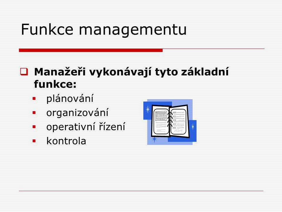 Funkce managementu  Manažeři vykonávají tyto základní funkce:  plánování  organizování  operativní řízení  kontrola