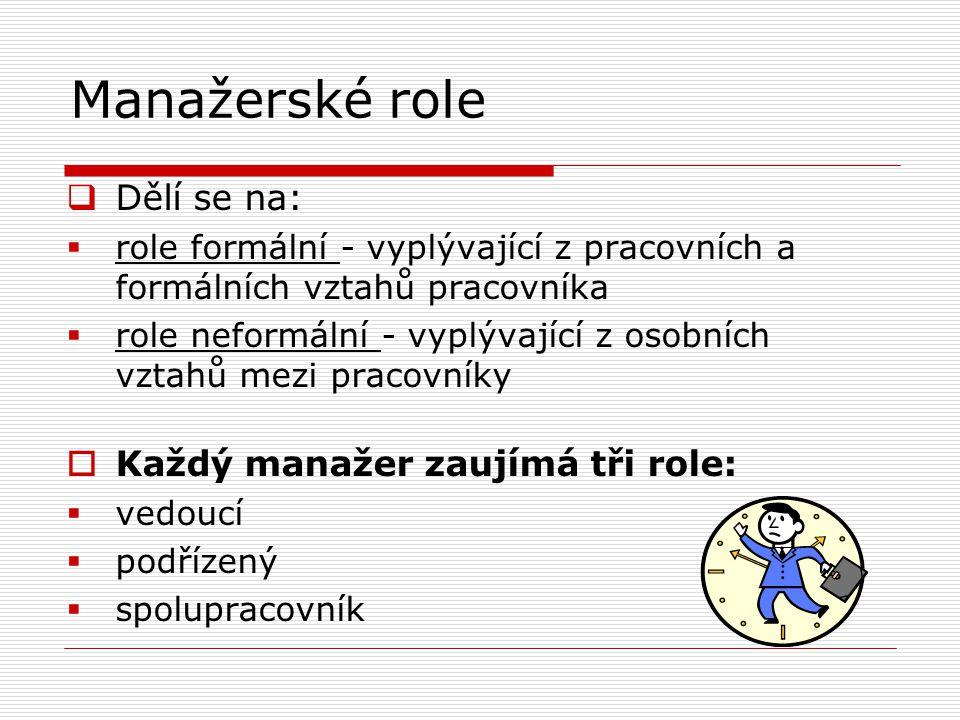 Manažerské role  Dělí se na:  role formální - vyplývající z pracovních a formálních vztahů pracovníka  role neformální - vyplývající z osobních vztahů mezi pracovníky  Každý manažer zaujímá tři role:  vedoucí  podřízený  spolupracovník