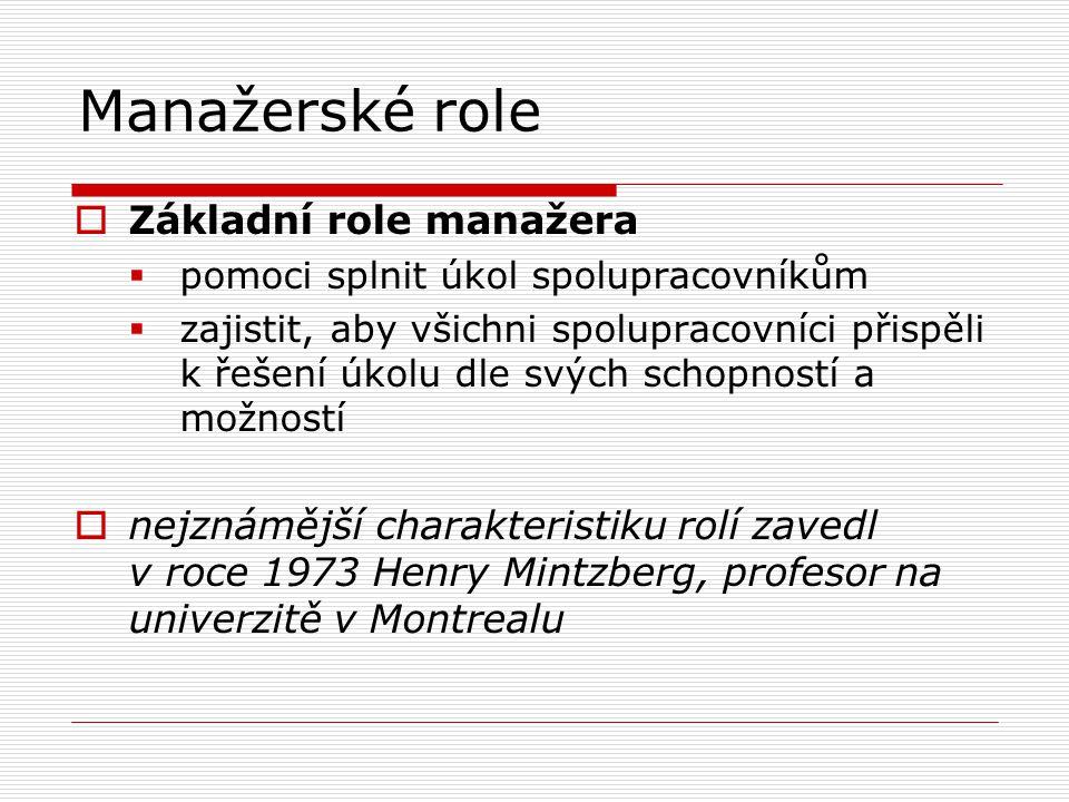 Manažerské role  Základní role manažera  pomoci splnit úkol spolupracovníkům  zajistit, aby všichni spolupracovníci přispěli k řešení úkolu dle svých schopností a možností  nejznámější charakteristiku rolí zavedl v roce 1973 Henry Mintzberg, profesor na univerzitě v Montrealu