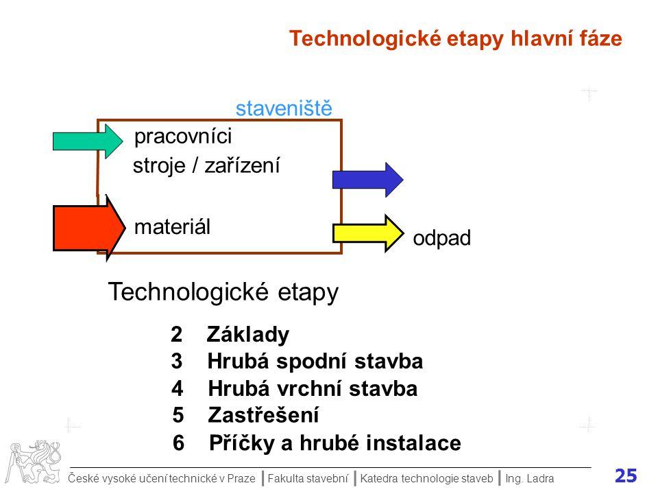 25 České vysoké učení technické v Praze Fakulta stavební Katedra technologie staveb II I Ing.