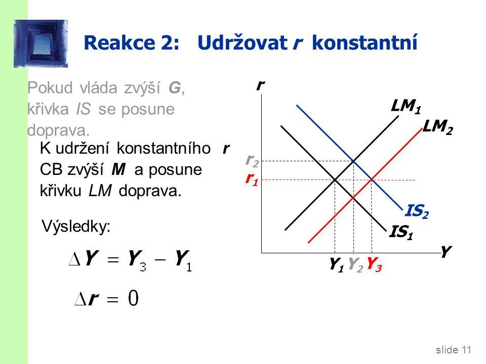 slide 11 Pokud vláda zvýší G, křivka IS se posune doprava.