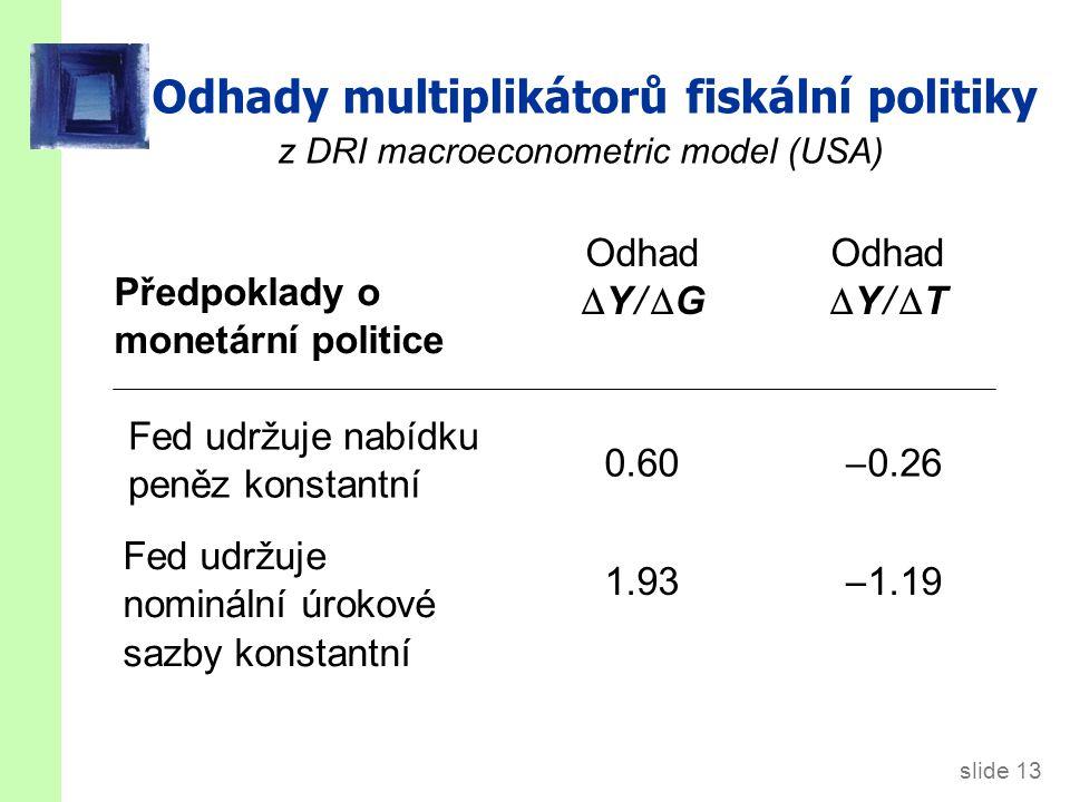 slide 13 Odhady multiplikátorů fiskální politiky z DRI macroeconometric model (USA) Předpoklady o monetární politice Odhad  Y /  G Fed udržuje nominální úrokové sazby konstantní Fed udržuje nabídku peněz konstantní 1.93 0.60 Odhad  Y /  T  1.19  0.26
