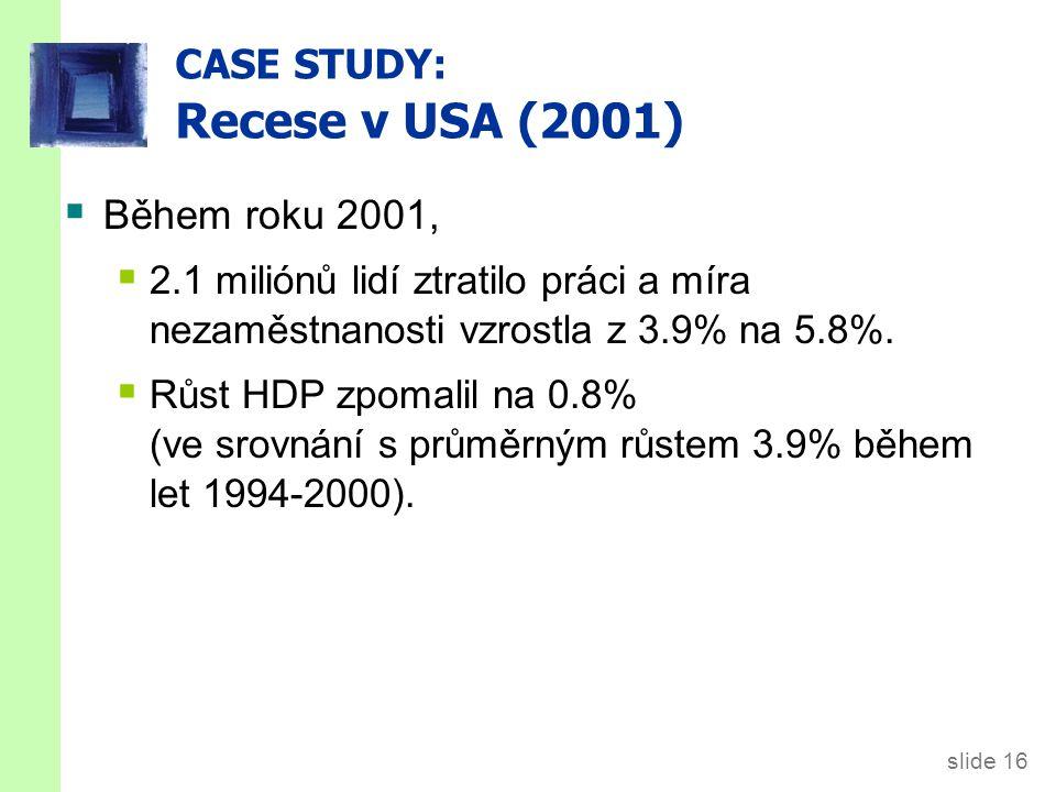 slide 16 CASE STUDY: Recese v USA (2001)  Během roku 2001,  2.1 miliónů lidí ztratilo práci a míra nezaměstnanosti vzrostla z 3.9% na 5.8%.