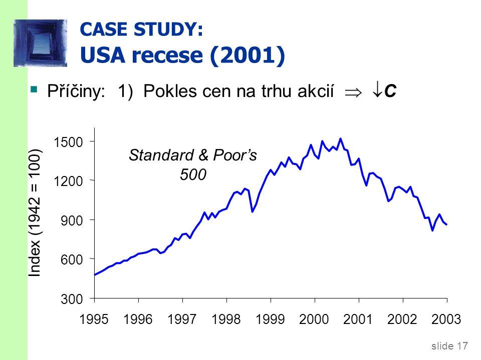 slide 17 CASE STUDY: USA recese (2001)  Příčiny: 1) Pokles cen na trhu akcií   C 300 600 900 1200 1500 199519961997199819992000200120022003 Index (1942 = 100) Standard & Poor's 500