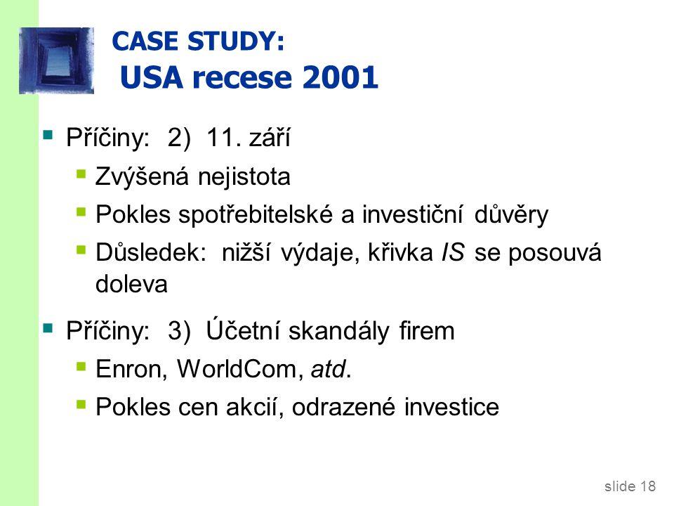 slide 18 CASE STUDY: USA recese 2001  Příčiny: 2) 11.