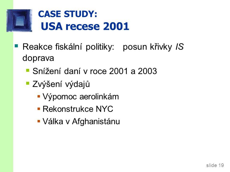 slide 19 CASE STUDY: USA recese 2001  Reakce fiskální politiky: posun křivky IS doprava  Snížení daní v roce 2001 a 2003  Zvýšení výdajů  Výpomoc aerolinkám  Rekonstrukce NYC  Válka v Afghanistánu