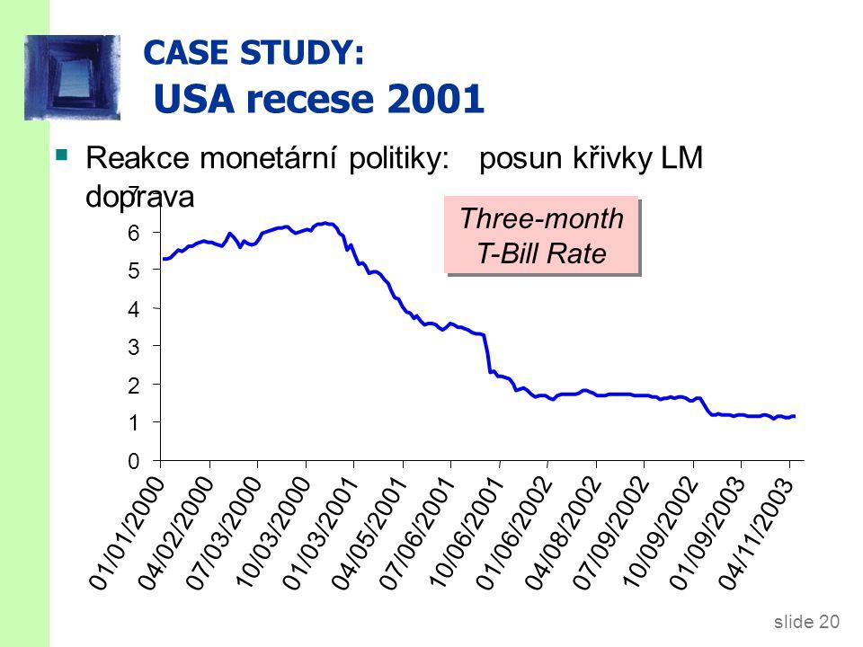 slide 20 CASE STUDY: USA recese 2001  Reakce monetární politiky: posun křivky LM doprava Three-month T-Bill Rate 0 1 2 3 4 5 6 7 01/01/200004/02/2000 07/03/200010/03/2000 01/03/200104/05/200107/06/200110/06/200101/06/200204/08/200207/09/2002 10/09/2002 01/09/200304/11/2003