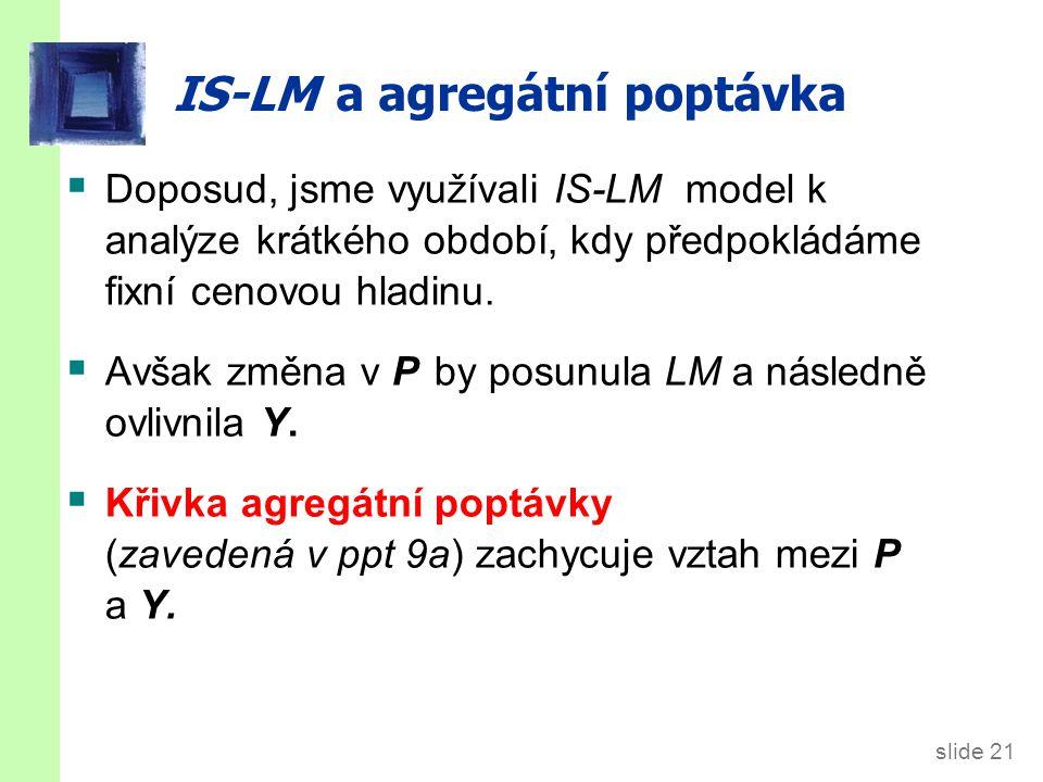 slide 21 IS-LM a agregátní poptávka  Doposud, jsme využívali IS-LM model k analýze krátkého období, kdy předpokládáme fixní cenovou hladinu.