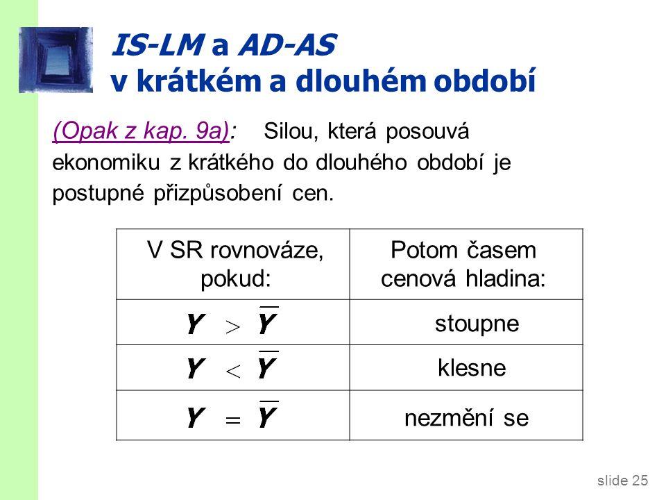slide 25 IS-LM a AD-AS v krátkém a dlouhém období (Opak z kap.
