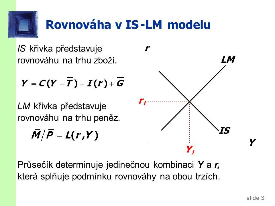 slide 3 Průsečík determinuje jedinečnou kombinaci Y a r, která splňuje podmínku rovnováhy na obou trzích.