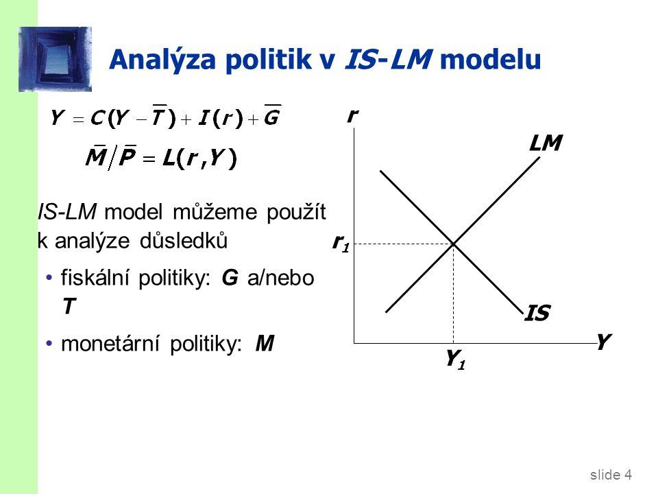 slide 4 Analýza politik v IS -LM modelu IS-LM model můžeme použít k analýze důsledků fiskální politiky: G a/nebo T monetární politiky: M IS Y r LM r1r1 Y1Y1
