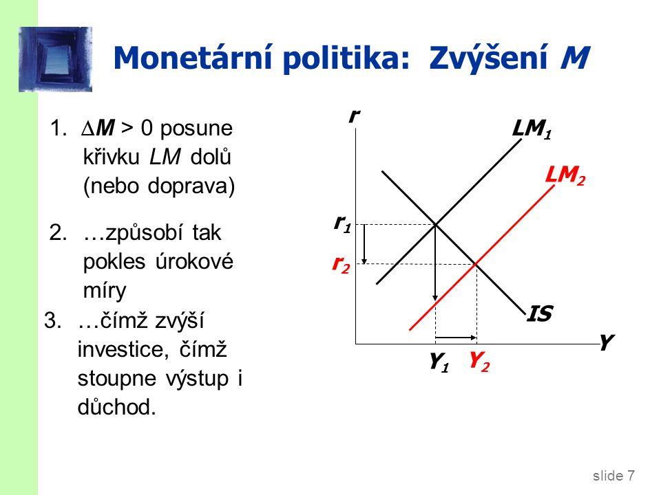 slide 7 2.…způsobí tak pokles úrokové míry IS Monetární politika: Zvýšení M 1.
