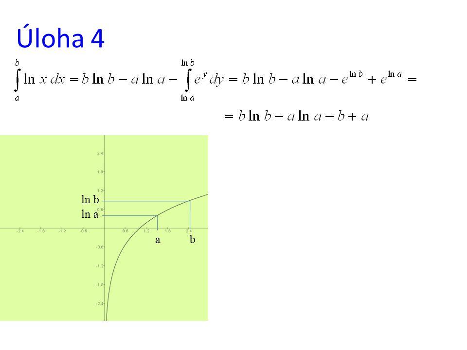 Úloha 4 a b ln a ln b
