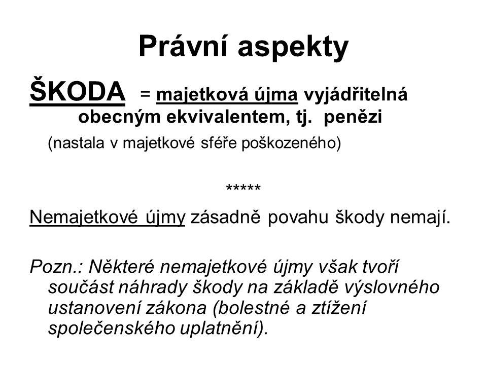 Právní aspekty ŠKODA = majetková újma vyjádřitelná obecným ekvivalentem, tj. penězi (nastala v majetkové sféře poškozeného) ***** Nemajetkové újmy zás