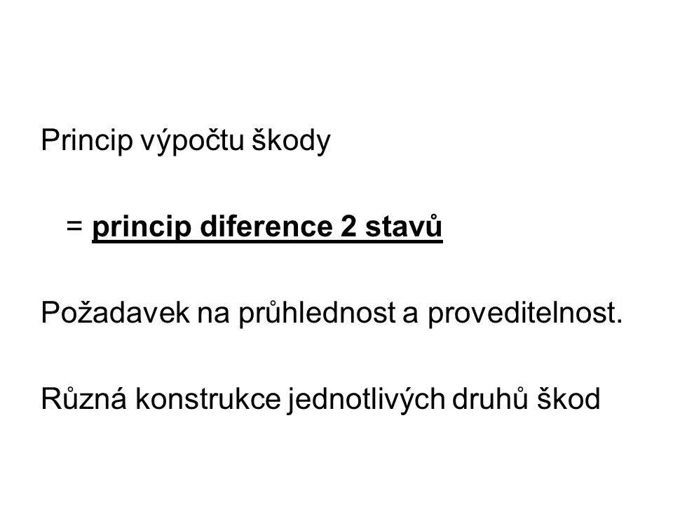 Princip výpočtu škody = princip diference 2 stavů Požadavek na průhlednost a proveditelnost. Různá konstrukce jednotlivých druhů škod