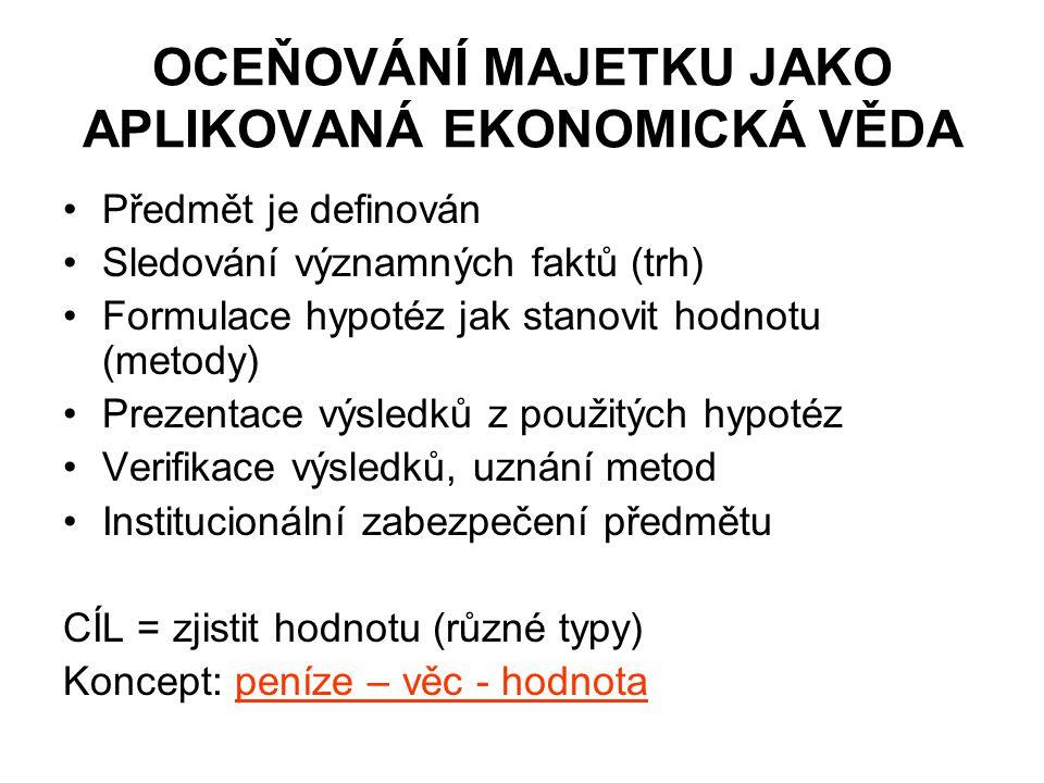 Metody srovnávací (nejpoužívanější, ale ne bezproblémové metody) 1.1 Odvození na základě porovnání s tržními cenami jiných lesních pozemků Databáze, alespoň 15 aktuálních realizačních cen Ceny celkové (pozemek + porost) V ČR neexistence statistiky prodejů lesní půdy